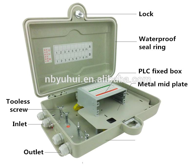 16 Ader PLC Box